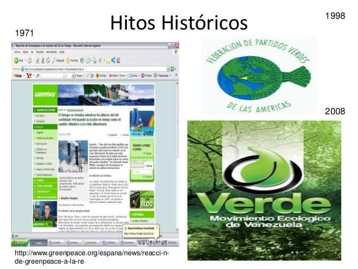 19981971                            Hitos Históricos                                                  2008http://www.green...