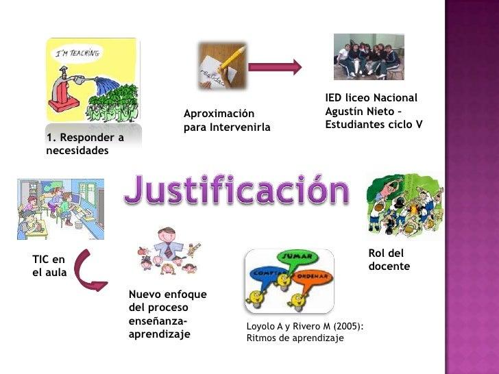 IED liceo Nacional Agustín Nieto –Estudiantes ciclo V <br />Aproximación para Intervenirla <br />Loyolo A y Rivero M (2005...