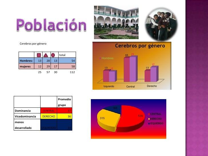 Población <br />