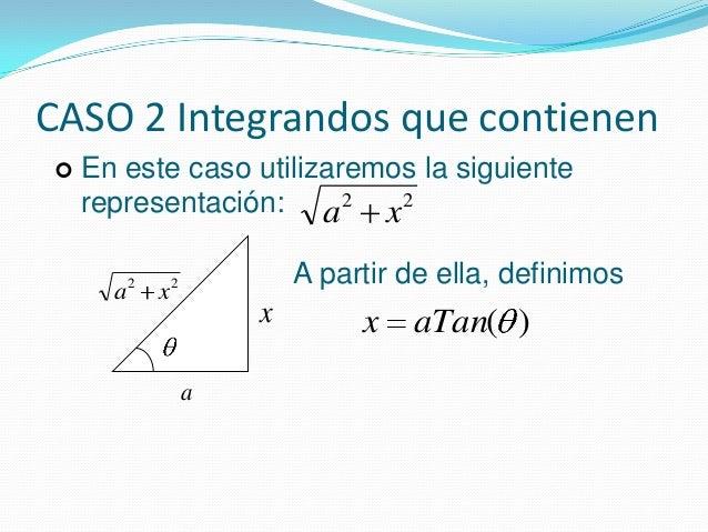 CASO 2 Integrandos que contienen22xa22xa En este caso utilizaremos la siguienterepresentación:A partir de ella, definimos...