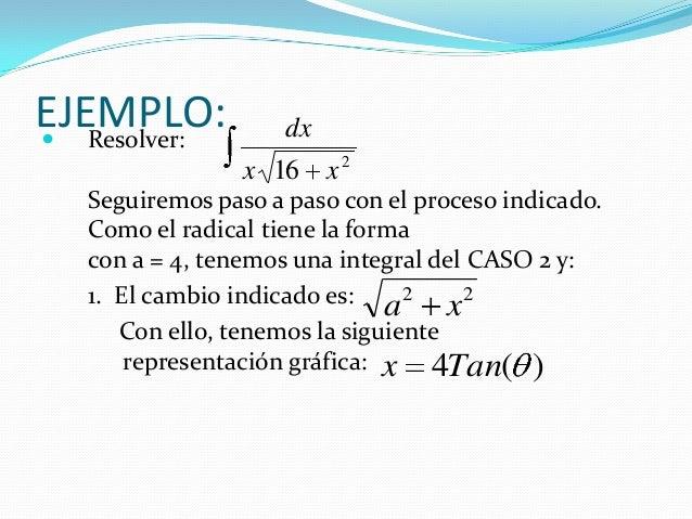 EJEMPLO: Resolver:Seguiremos paso a paso con el proceso indicado.Como el radical tiene la formacon a = 4, tenemos una int...