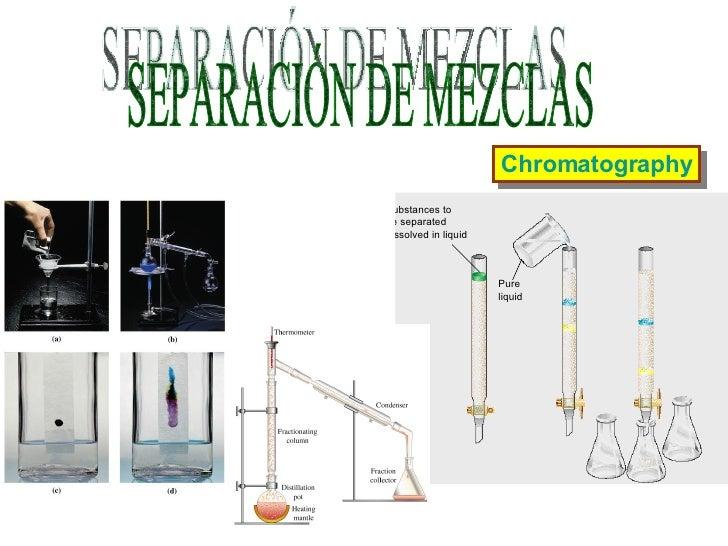 SEPARACIÓN DE MEZCLAS Chromatography