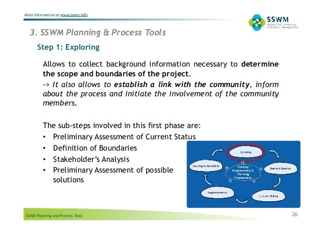 SSWM Planning and Process Tools More information at www.sswm.info Allows to collect background information necessary to de...