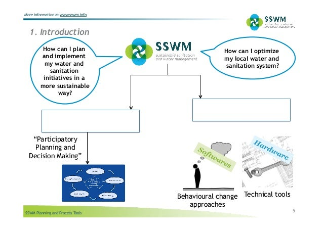 """SSWM Planning and Process Tools More information at www.sswm.info 5 1. Introduction """"Participatory Planning and Decision M..."""