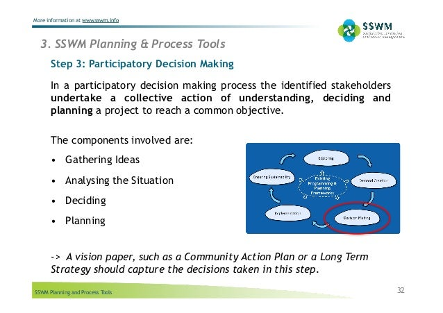 SSWM Planning and Process Tools More information at www.sswm.info Step 3: Participatory Decision Making In a participatory...