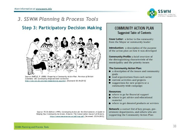 SSWM Planning and Process Tools More information at www.sswm.info Step 3: Participatory Decision Making 33 3. SSWM Plannin...