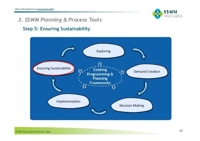 SSWM Planning and Process Tools More information at www.sswm.info 3. SSWM Planning & Process Tools 40 Step 5: Ensuring Sus...