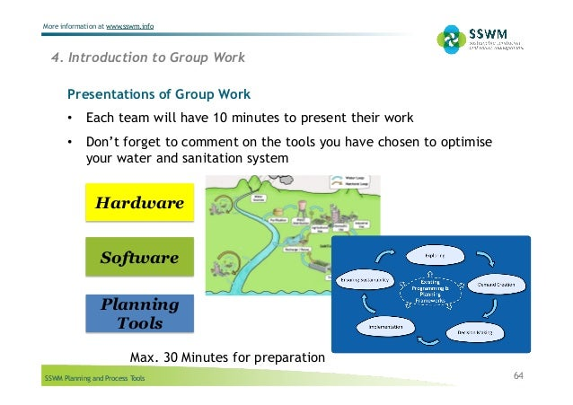 SSWM Planning and Process Tools More information at www.sswm.info Presentations of Group Work 4. Introduction to Group Wor...