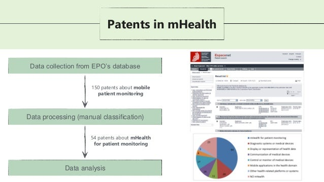 Data collection from EPO's database 150 patents about mobile patient monitoring Data processing (manual classification) 54...