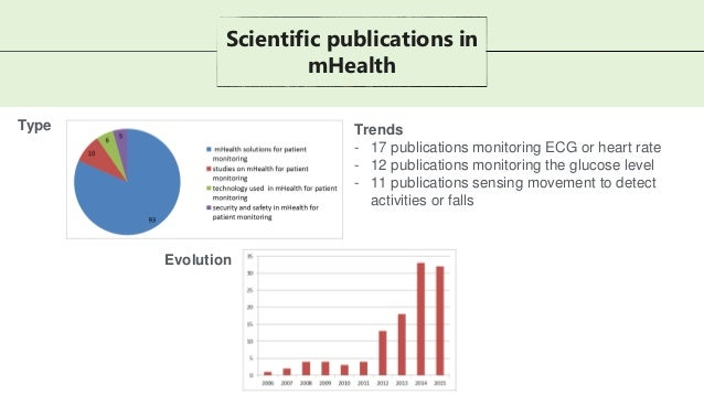 Trends - 17 publications monitoring ECG or heart rate - 12 publications monitoring the glucose level - 11 publications sen...