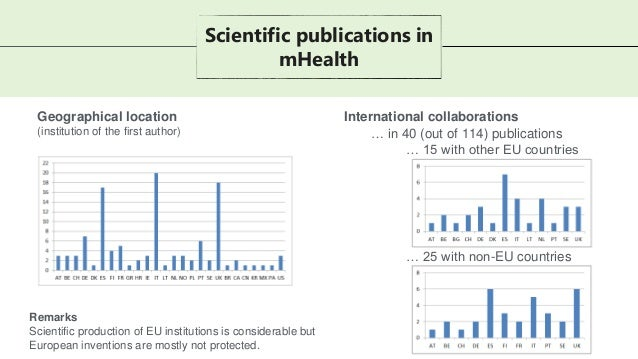 Scientific publications in mHealth International collaborations … in 40 (out of 114) publications … 25 with non-EU countri...