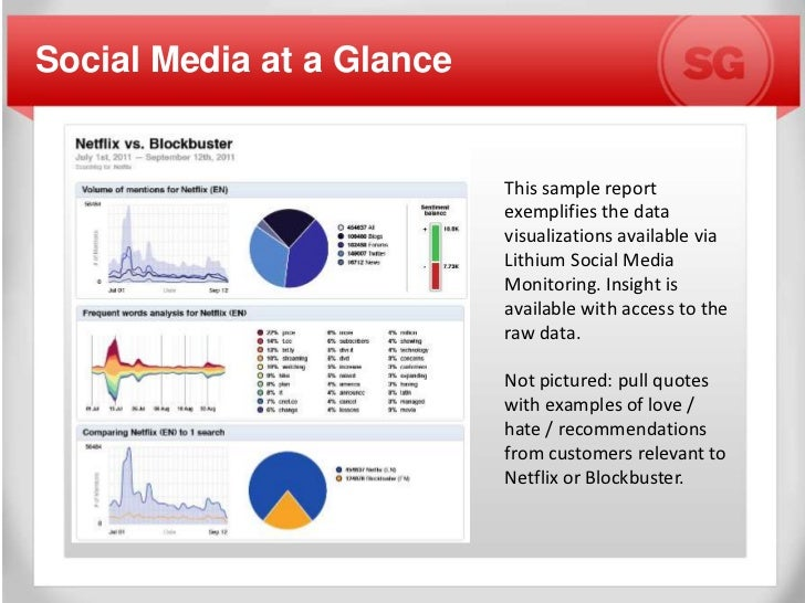 SutherlandGold Social Media Monitoring & Analytics Vendor Selection B…