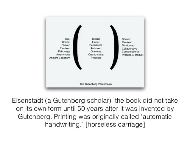 Eisenstadt (a Gutenberg scholar): the book did not take on its own form until 50 years after it was invented by Gutenberg....