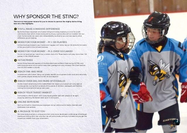 Sutton Sting Sponsorship Opportunities 2018/19 Slide 3