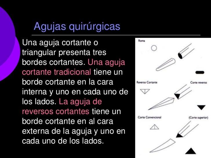 Agujas quirúrgicasUna aguja cortante otriangular presenta tresbordes cortantes. Una agujacortante tradicional tiene unbord...