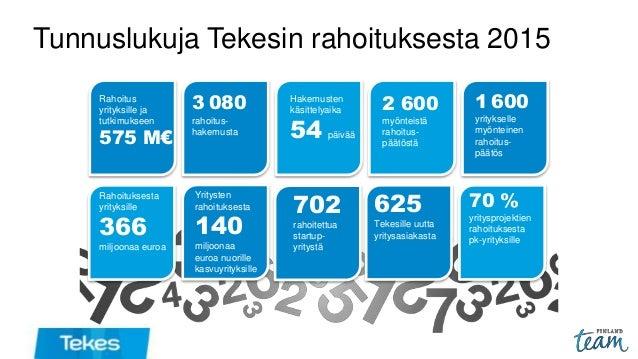 Tunnuslukuja Tekesin rahoituksesta 2015 Rahoitus yrityksille ja tutkimukseen 575 M€ 702 rahoitettua startup- yritystä 625 ...