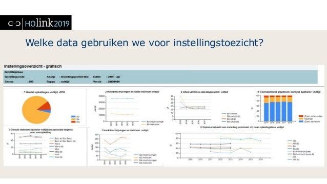 Welke data gebruiken we voor instellingstoezicht? • VB Bestuursoverzicht invoegen