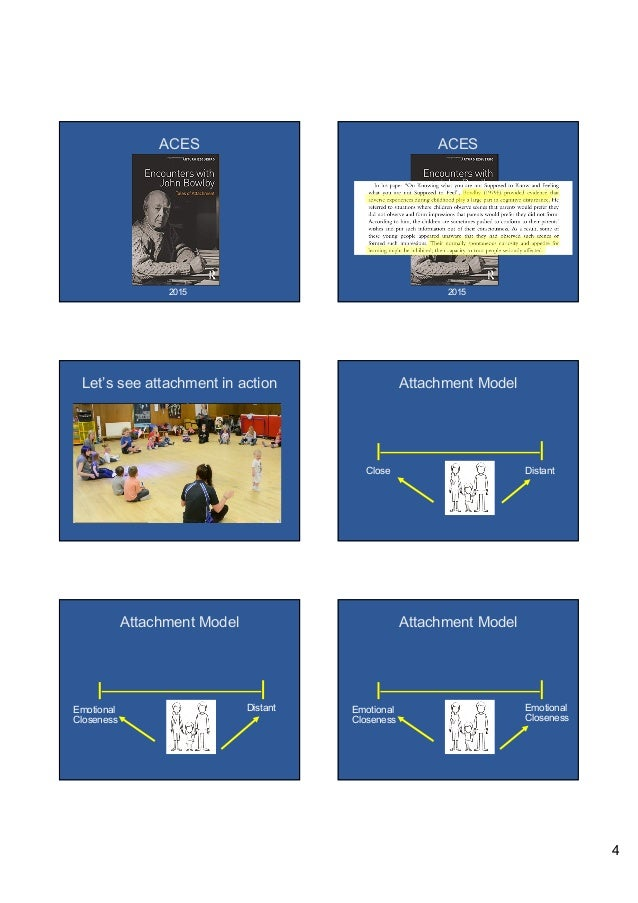 4 ACES 2015 ACES 2015 Let's see attachment in action Attachment Model Close Distant Attachment Model Emotional Closeness D...