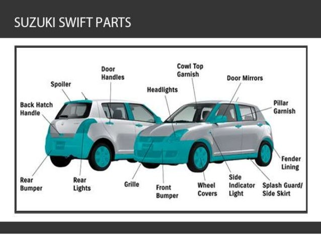 Suzuki Alto Spare Parts