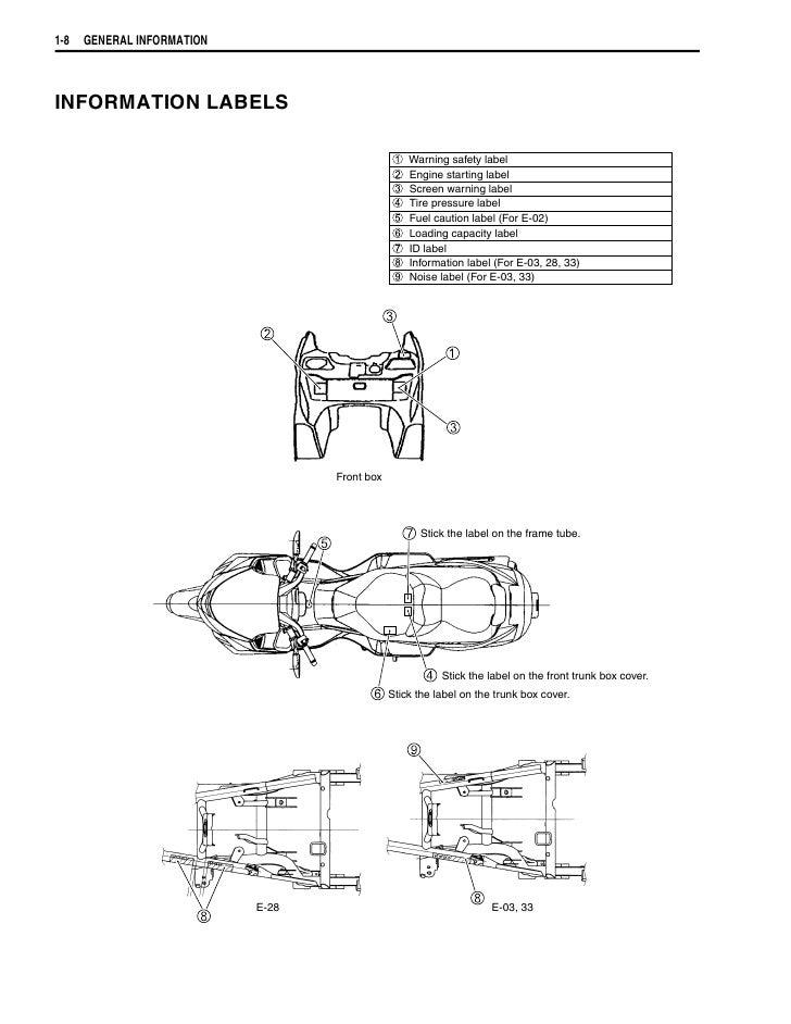 2008 suzuki king quad 400 service manual