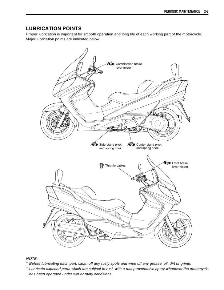 Service Manual Suzuki