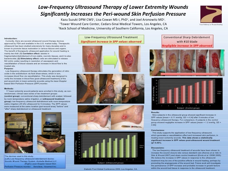 Low-Frequency Ultrasound Therapy of Lower Extremity Wounds  Significantly Increases the Peri-wound Skin Perfusion Pressure...