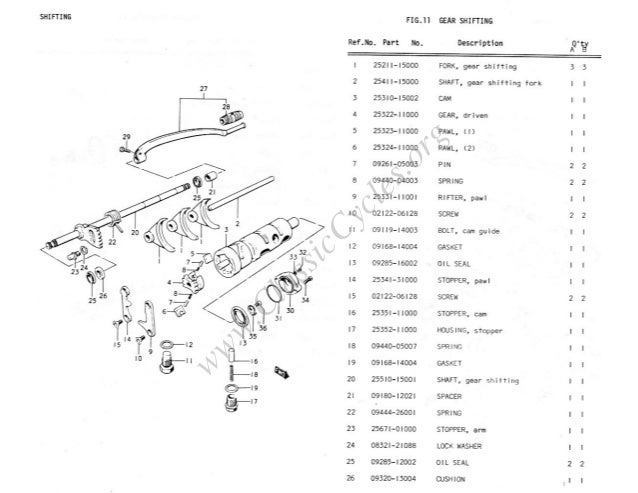 Suzuki Parts Manual - User Guide Manual That Easy-to-read •
