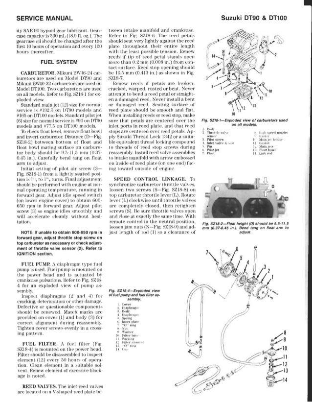suzuki outboard dt100 service repair manual rh slideshare net suzuki outboard manuals df20a suzuki outboard manuals online