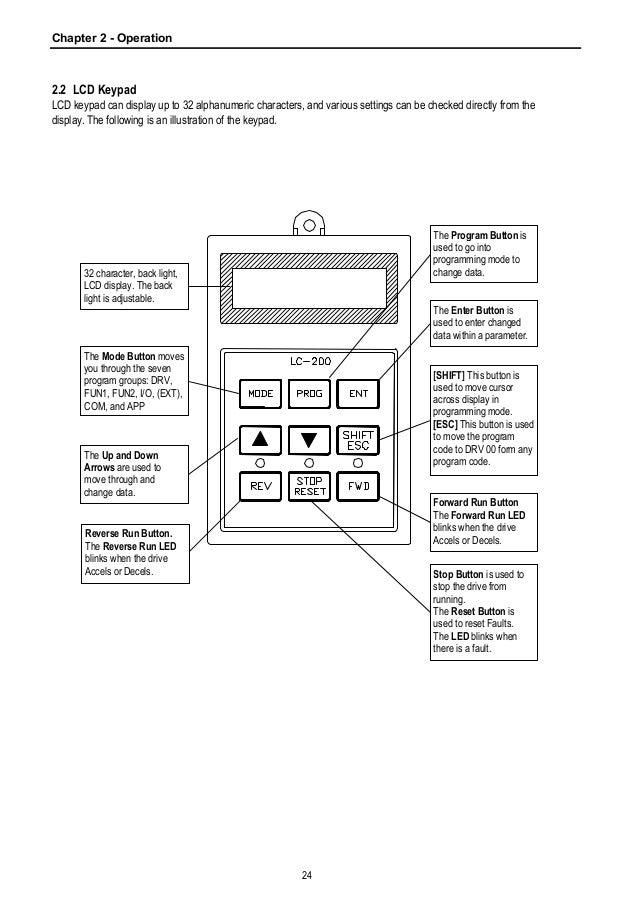 Sv i s5 user manual-100520