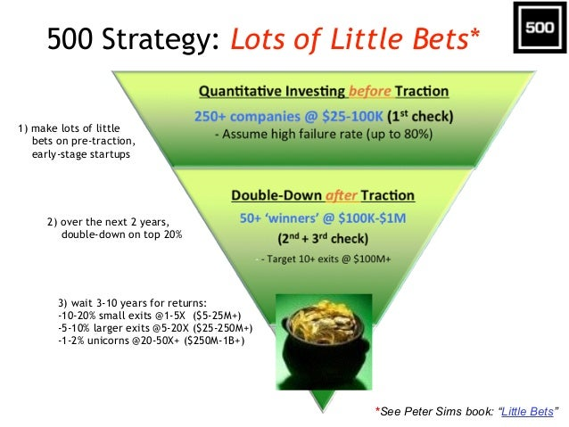 500 Strategy: Lots of Little Bets* 1) make lots of little bets on pre-traction, early-stage startups 3) wait 3-10 years fo...