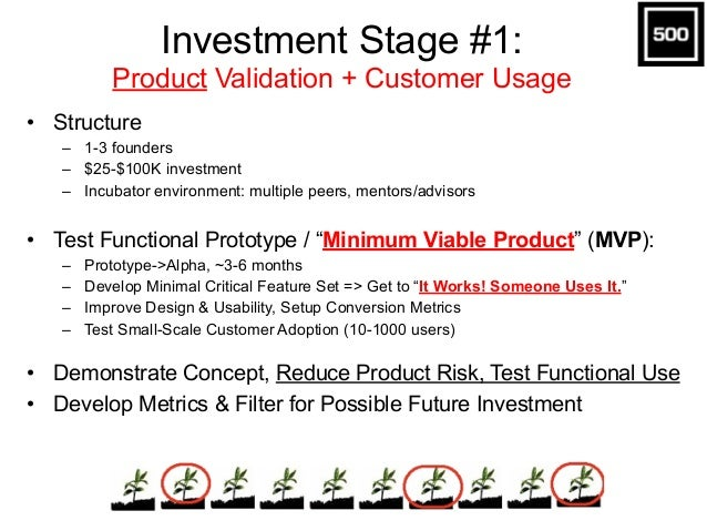 Investment Stage #1: 