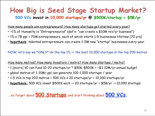 How Big is Seed Stage Startup Market? 500 VCs invest in 10,000 startups/yr @ $500K/startup = $5B/yr How many people are en...