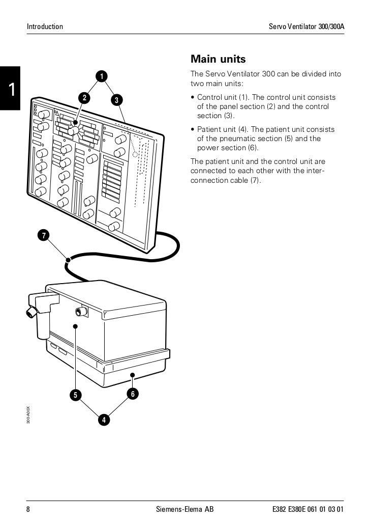 sv300service manual