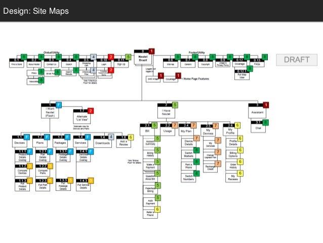 Conceptual DesignDesign Site Maps