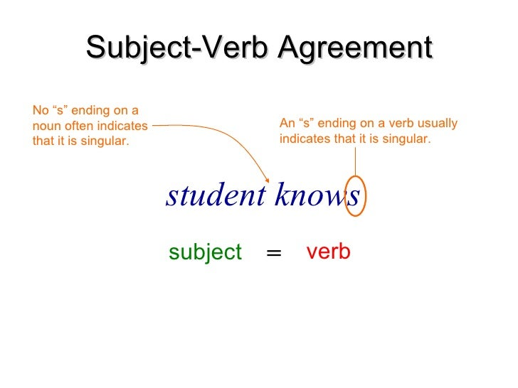 communication and singular verb Basic rule the basic rule states that a singular subject takes a singular verb, while a plural subject takes a plural verb note: the trick is in knowing whether the subject is singular or plural the next trick is recognizing a singular or plural verb.