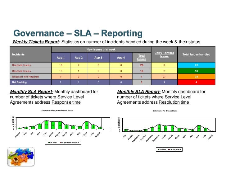 Managed services overview breached 20 platinumwayz