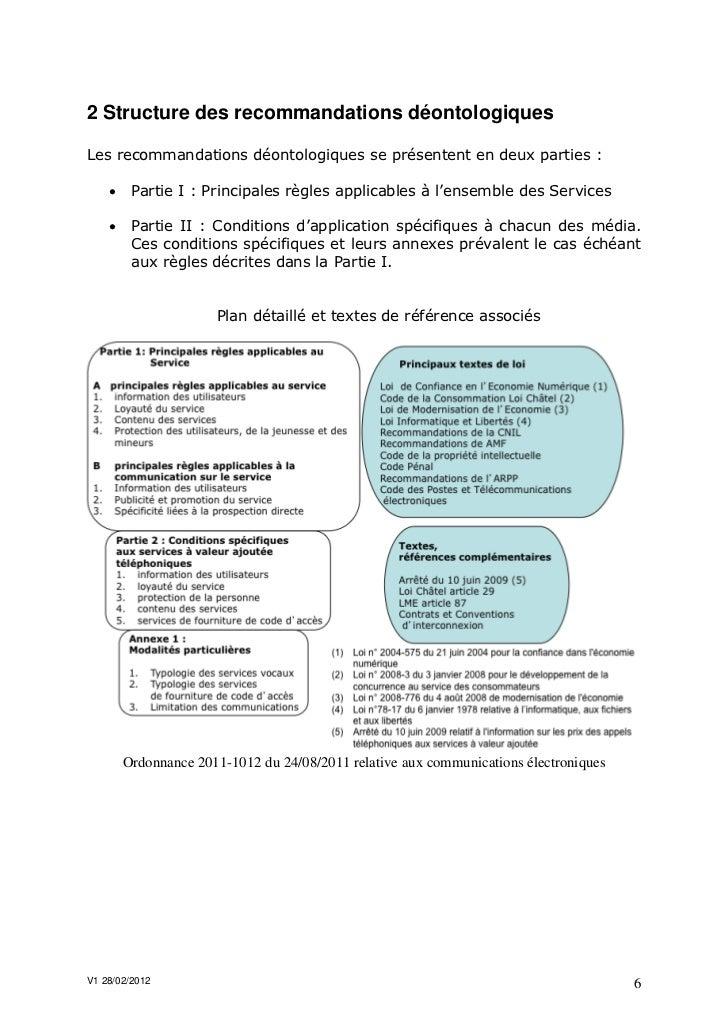 2 Structure des recommandations déontologiquesLes recommandations déontologiques se présentent en deux parties :        P...