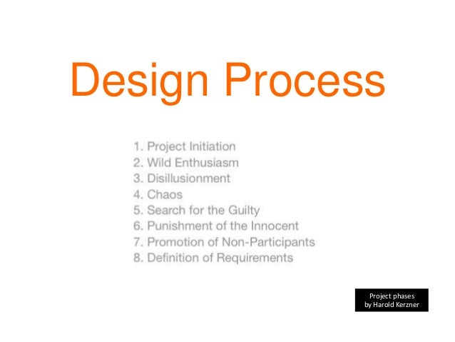 Architectural Conceptual Design Process Steps