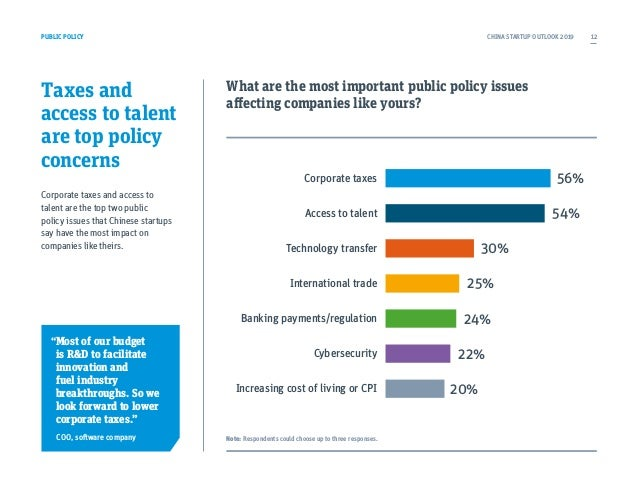 PUBLIC POLICY Taxes and access to talent are top policy concerns Corporate taxes and access to talent are the top two publ...