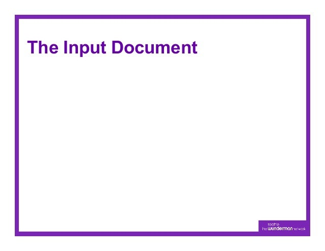 The key components of theinput brief                                          The              The context              ob...
