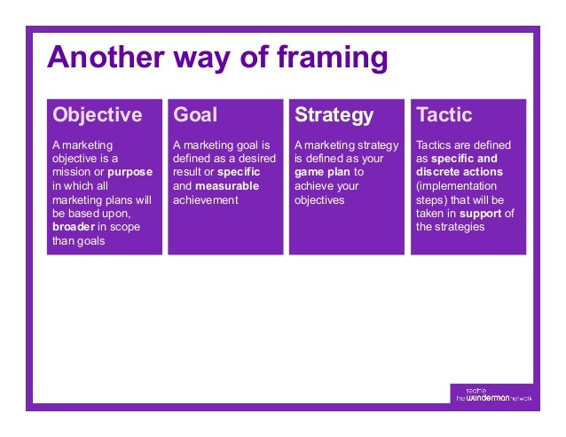 Another way of framingObjective              Goal                   Strategy               TacticA marketing            A ...
