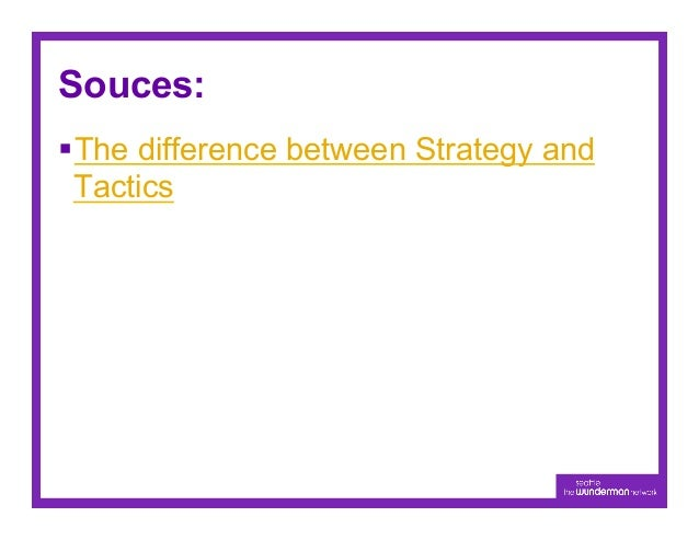WorksheetObjective              Goal                   Strategy               TacticA marketing            A marketing goa...