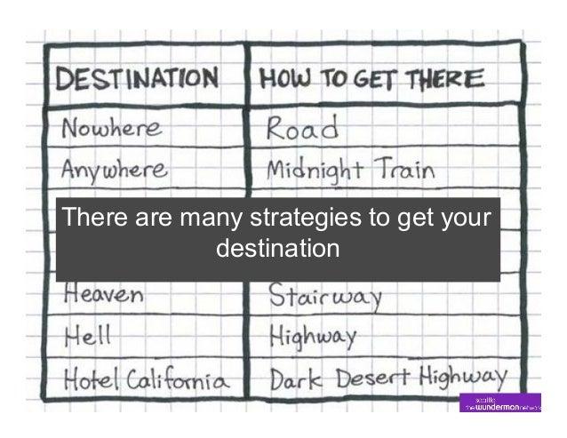 A few tenets on Strategy