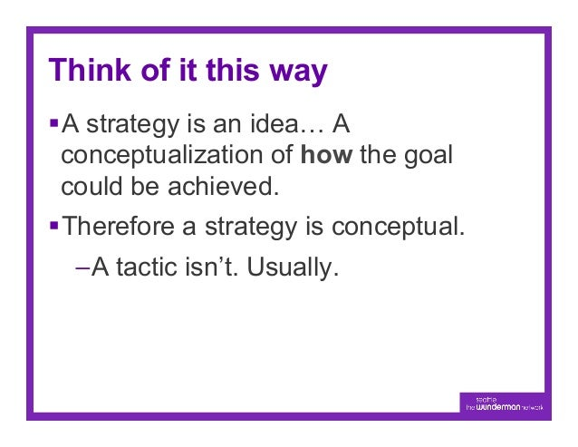 Where Strategy fitsObjective              Goal                   Strategy               TacticA marketing            A mar...