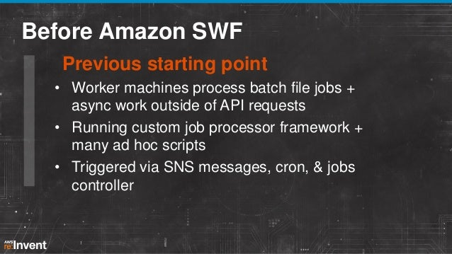 Amazon SWF brought Benefits • Resilient Restart in the case of failure • Efficient consolidation, Easy Management 30 autom...