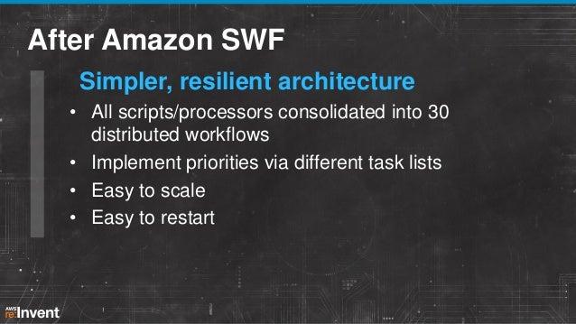 Before Amazon SWF Windows, Quartz.net • Unreliable, no replacement • Poor performance  MSMQ (Microsoft Message Queue) • Be...