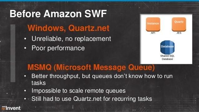 Chicago  San Francisco  New York  High-performance image processing Customers: Reebok, Jansport, Nine West, Solutions: Sho...