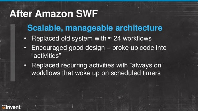 Before Amazon SWF Scalability challenges • 1 product = 1000s of images • Generate images by rendering 3D models • Poor per...