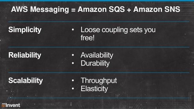 AWS Messaging = Amazon SQS + Amazon SNS