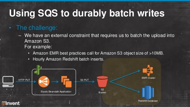 Using SQS to durably batch writes • The challenge: – We have an external constraint that requires us to batch the upload i...